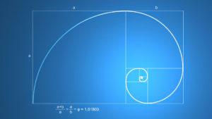 شكل يوضح معادلة القيمة الذهبية
